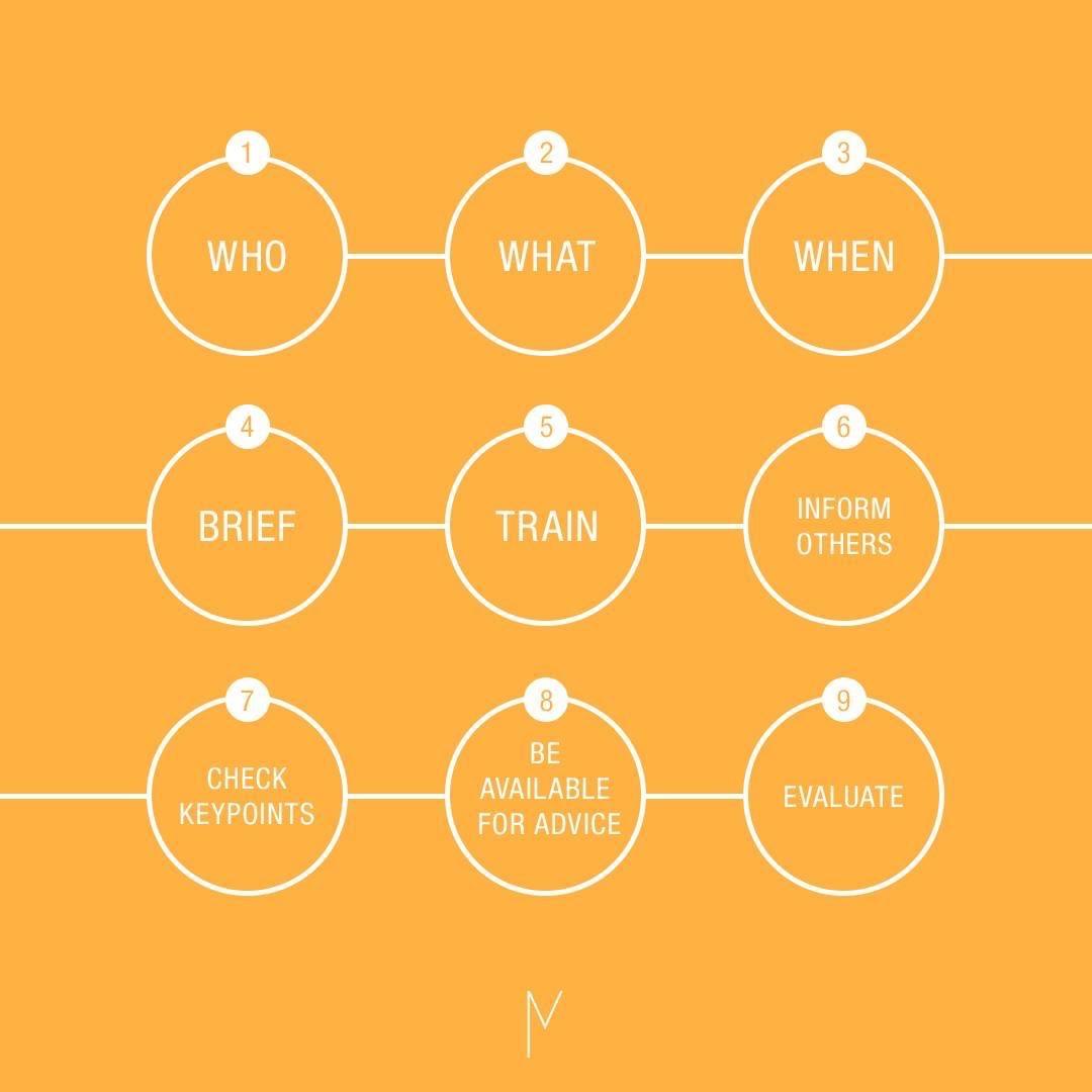 delegeren in 9 stappen